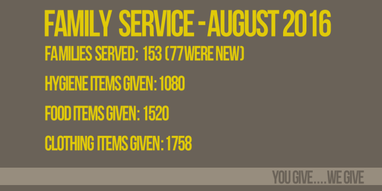 Family Service August Statistics
