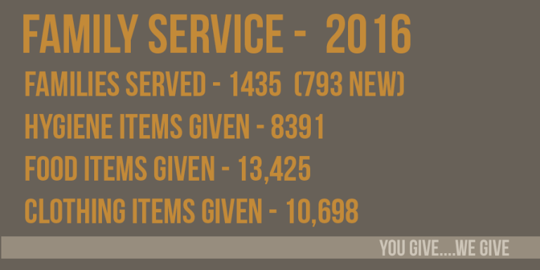 Family Service Stats for 2016