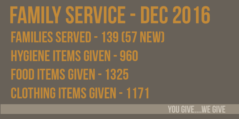 Family Service Stats for Dec 2016