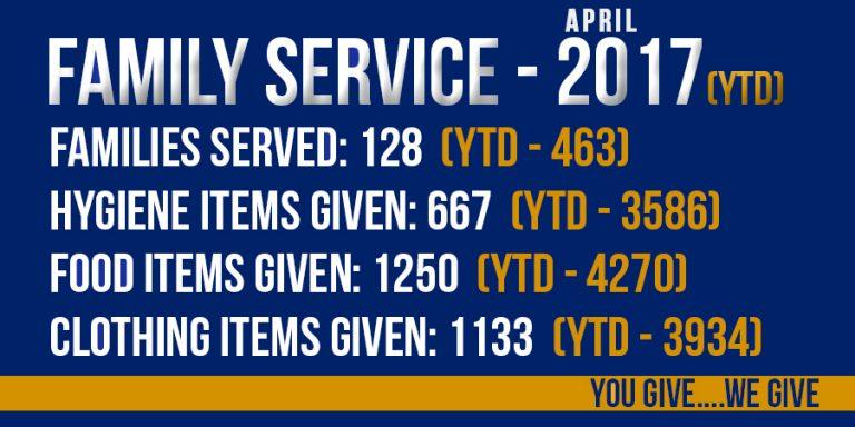 2017 Family Service April Stats