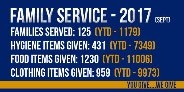2017 September Family Service Stats